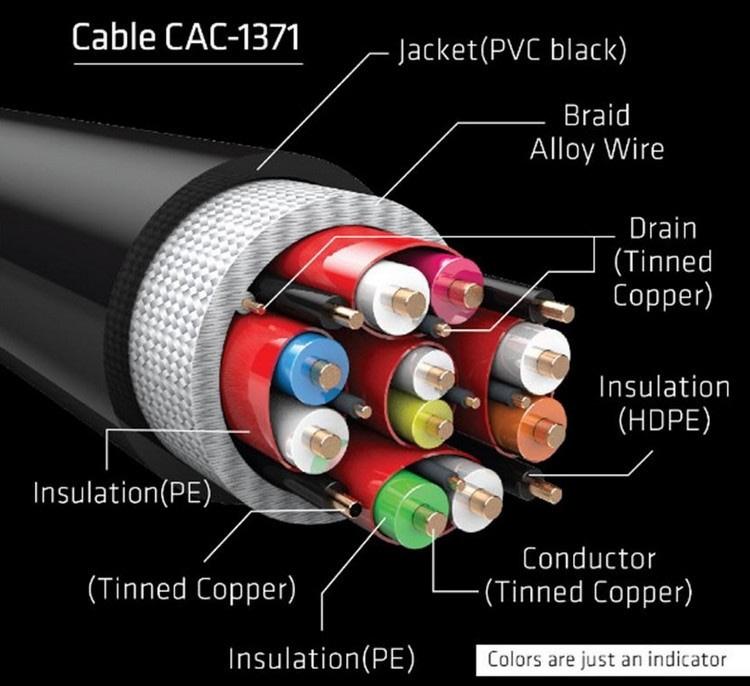 Club 3D представила первые в мире кабели HDMI 2.1, Paratechnik.ru
