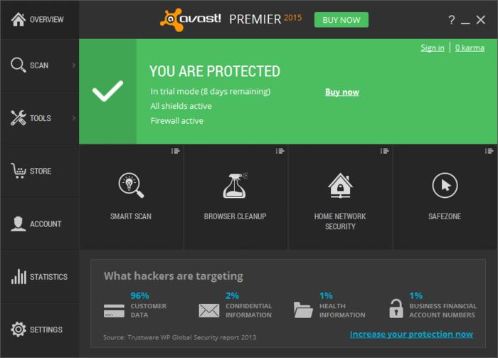 Программный интерфейс антивируса AVAST